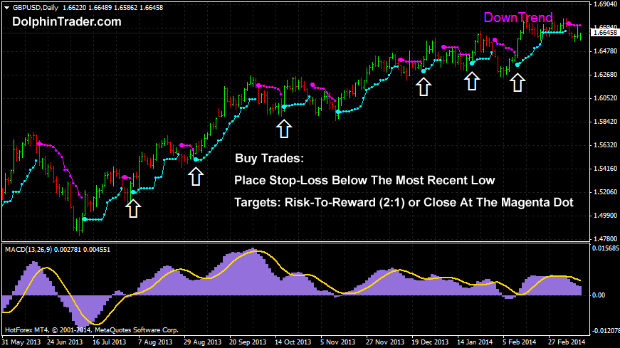 The 10-Second Trick For Forex Scalping Ea