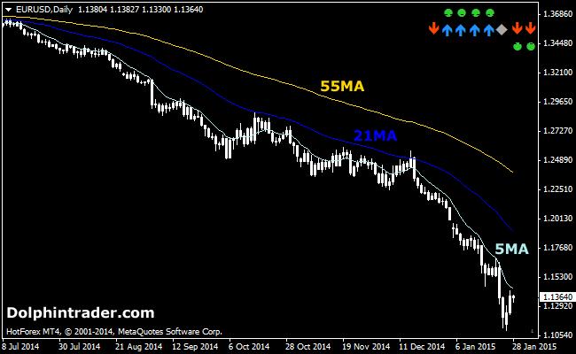 3ma-fan-forex-indicator