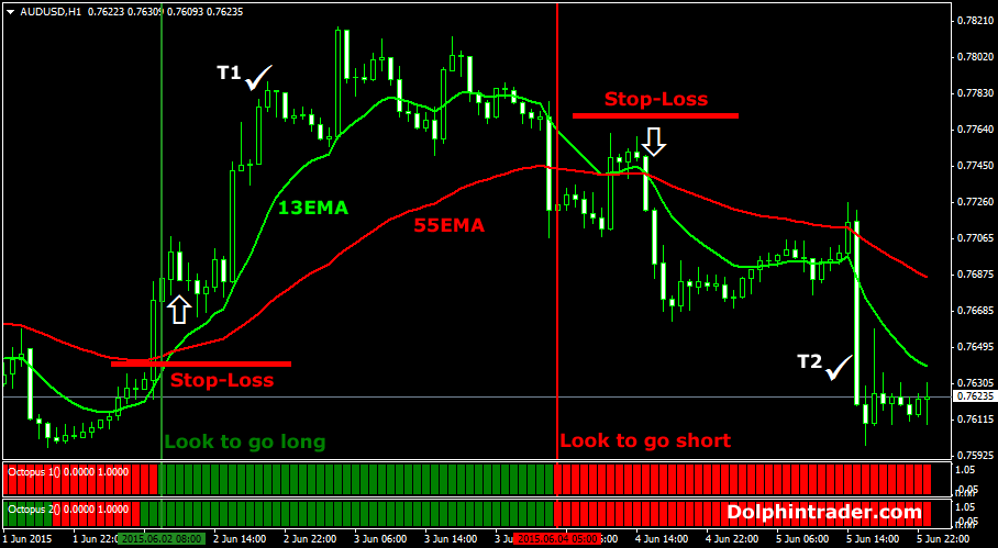 forex swing strategy