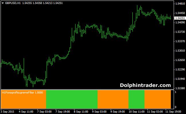 forex-trend-filter-indicator