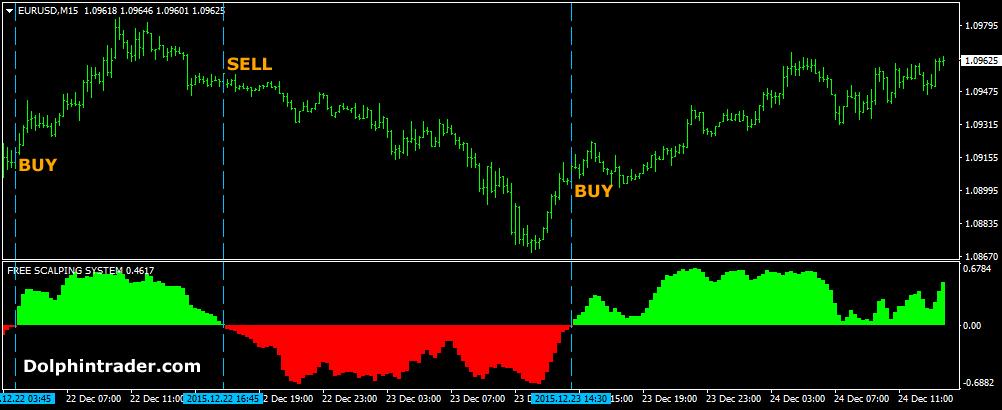 Mt4 forex trader signal service