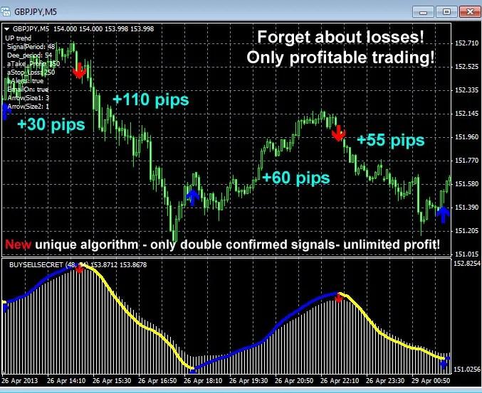 Forex buy sell pressure indicator mt4