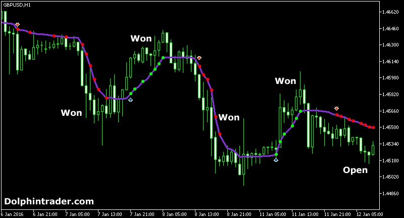 awesome-trend-metatrader-5-forex-system