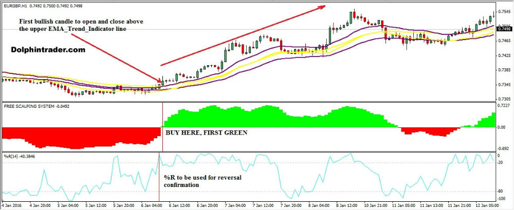 scalping02-forex-strategy