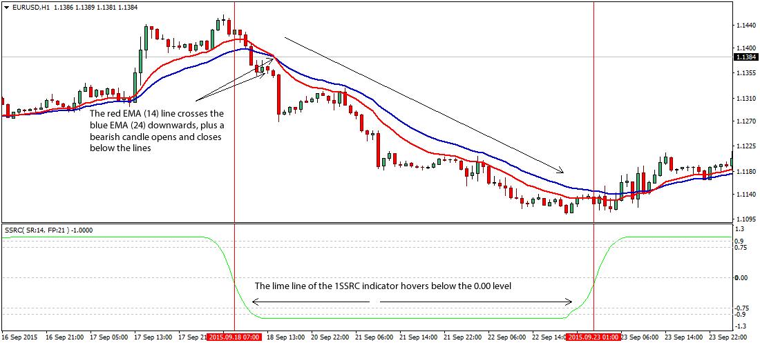 enhanced-forex-trading-system