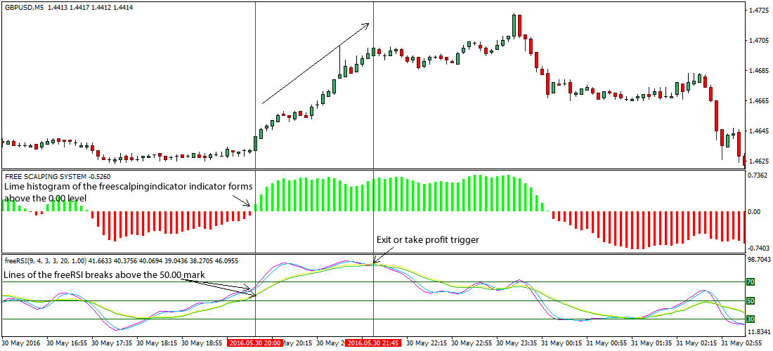 free-rsi-forex-trading-strategy