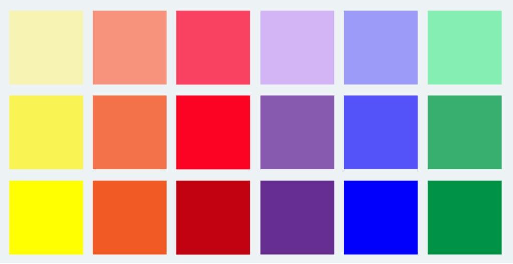 Indice di resa cromatica LED esempio di piastrine in differenti CRI