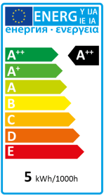 Etichetta energetica UE (prodotti A++)