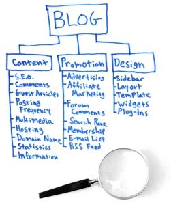 Blog SEO Graphic