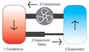 NEW DOMAIN PREMIUM 50KW INVERTER REVERSE CYCLE SPLIT SYSTEM AIR CONDITIONER AC   eBay