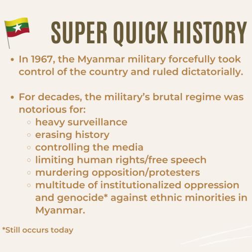 Myanmar coup summary 2021
