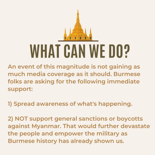 What is happening in Myanmar? Fast summary