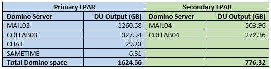 disk-usage-data