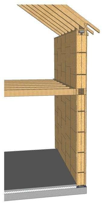 Casa din lemn Batipack