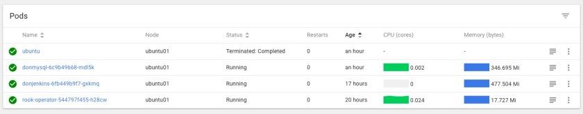 Kubernetes – Dashboard with Heapster stats   Don's Blog