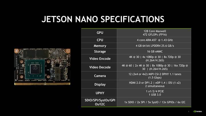 Daha ucuz <a target=_blank href=/wordpress/tag/NVIDIA>Nvidia</a> Jetson Nano geliştirici kartı duyuruldu