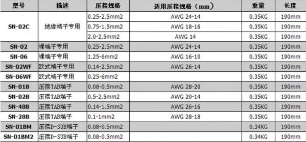 SN-48B Crimping SN48B, Hooking 3.96/4.8/5.2/6.3 cold terminal, reed, ground lug