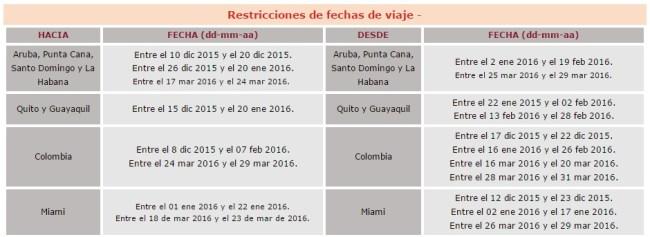 Restricciones de fechas de viaje