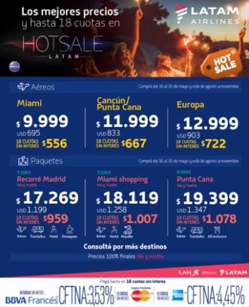Hot Sale LATAM 2016