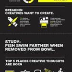Don Diseño escalera del diseño 02 Aplicar diseño en la empresa infografia istock estado de la creatividad moderna septiembre 2013
