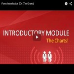 Forex Introduction 004 (The Charts)