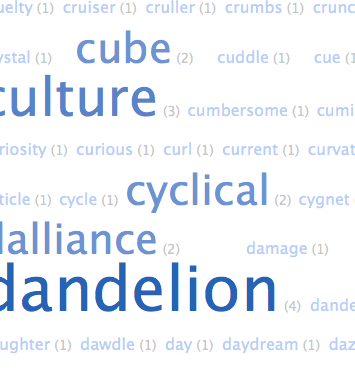500 Favourite Words word cloud