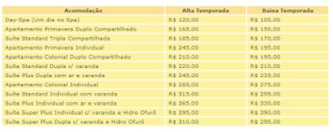 gardem 20spa Itu Garden Spa, Preços e Reservas, Endereço e Telefone