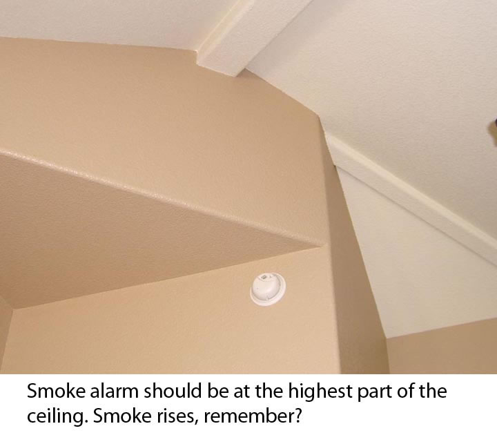Image Result For Home Alarm