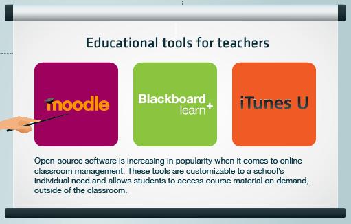 Educational Toolf for Teachers