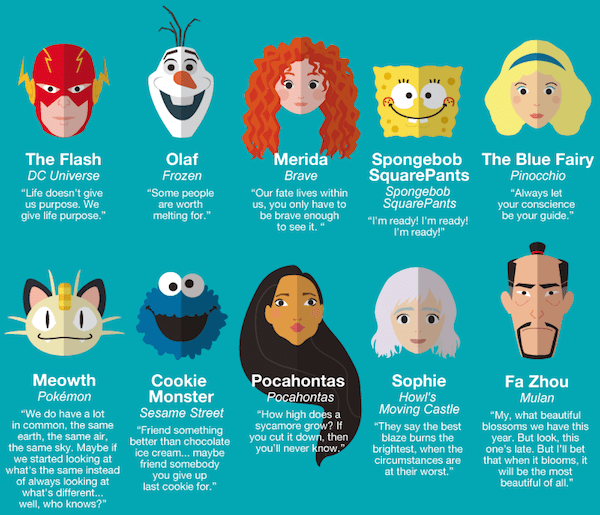 50 inspiring life advice from famous cartoon characters