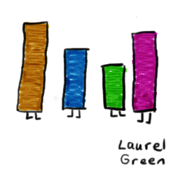 a drawing of four rectangles wit legs