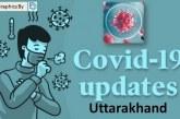 उत्तराखंड में कोरोना संक्रमित मरीजों की संख्या 469 हुई