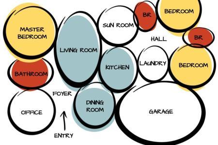 Bubble diagram for interior design free interior design mir detok interior design conceptual basis stage bubble diagrams bubble diagrams writers electrical work wiring diagram diagram bubble cerca con google prints that ccuart Gallery