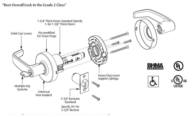 sargent deadbolt lock parts diagram all about repair and wiring sargent deadbolt lock parts diagram deadbolt lock parts diagram quotes sargent deadbolt lock parts