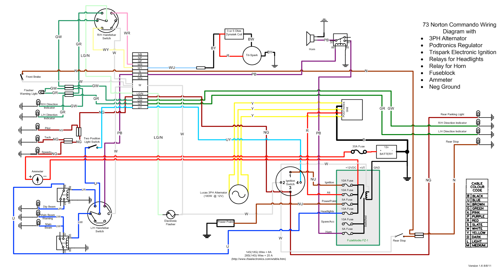 WRG-5324] Honda 200x Cdi Wiring Diagram 5 Wire on