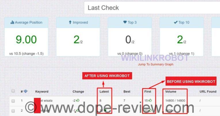 WikiLinkRobot Review