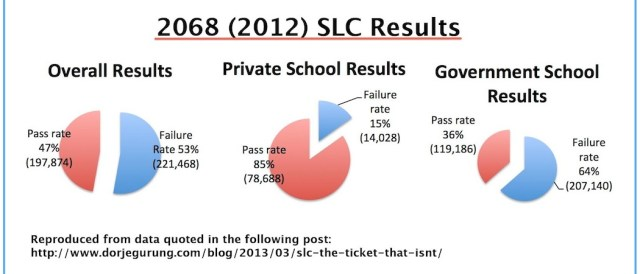 2012 SLC results - all three combined 75px