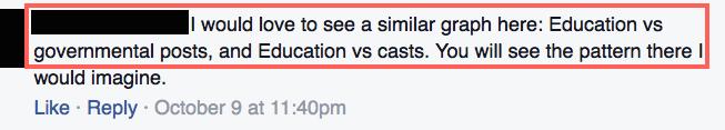 UN 7.1 education vs governmental post vs caste-only