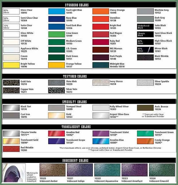 anodized aluminum colors chart | mountainstyle co