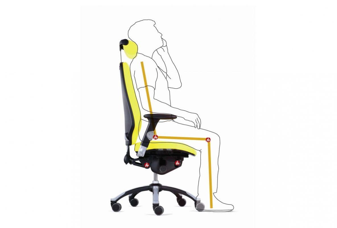 pohištvo, ergonomični stol, pravi stol za sedenje, nastavitve pisarniškega stola, kako višino mora imeti moj stol, stol v pisarni, pravilno sedenje, sedenje za mizo