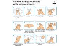 Photo of Katere slovenske pesmi lahko prepevaš ob pravilnem umivanju rok?