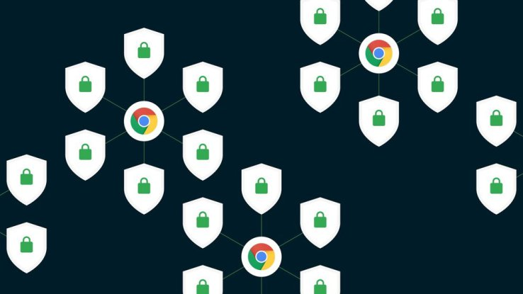 64% of Chrome traffic on Android is now protected with HTTPS: Google
