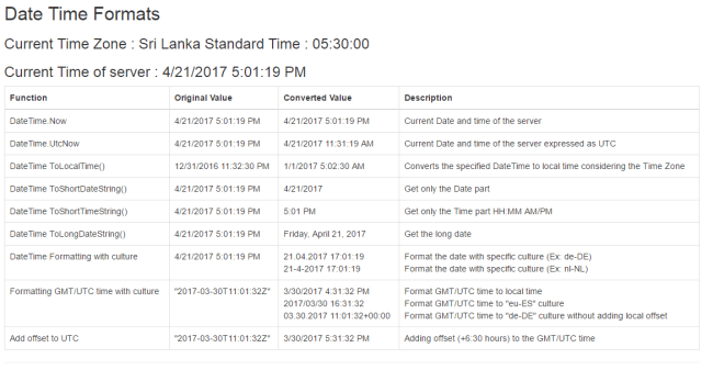 date time formatting
