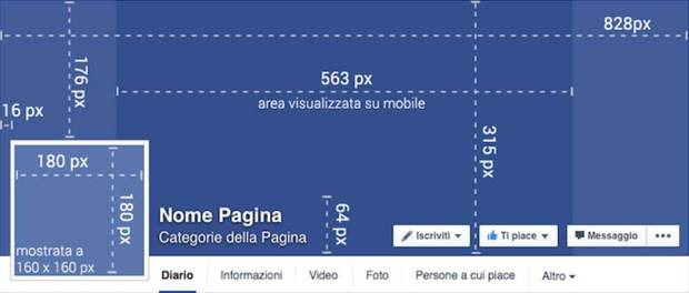 Creare una copertina per Facebook su misura