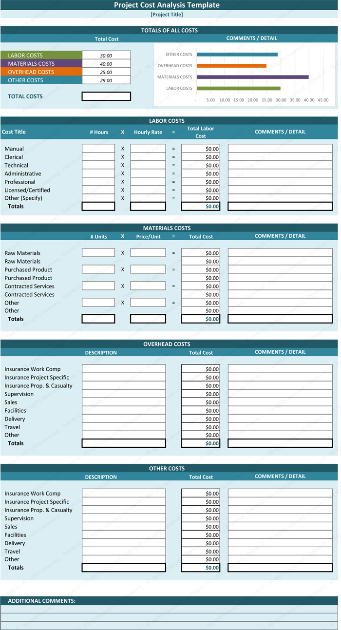 Cost Analysis Template for Excel®