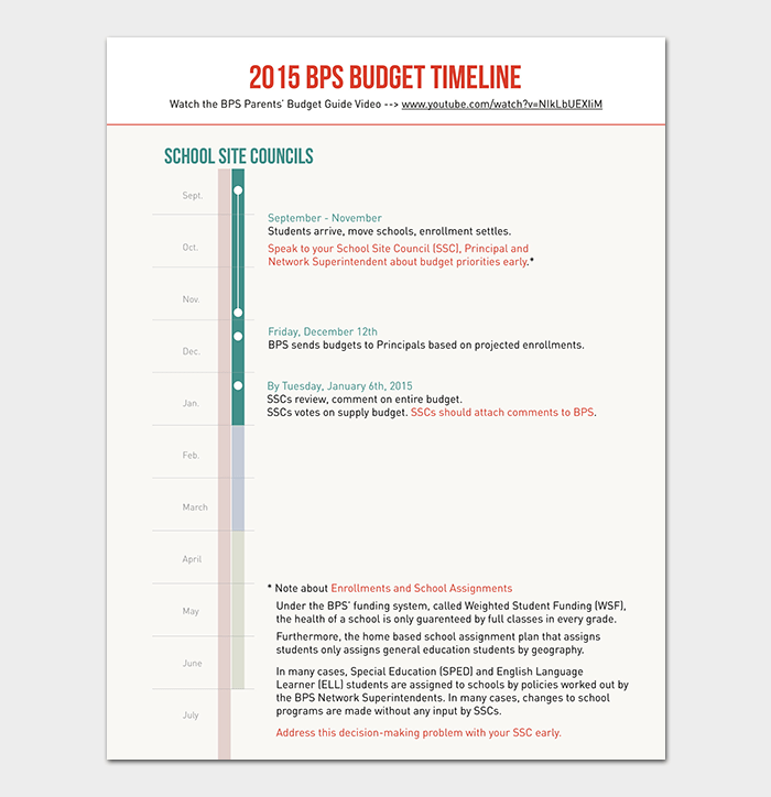 Budget 1 Year Timeline Template