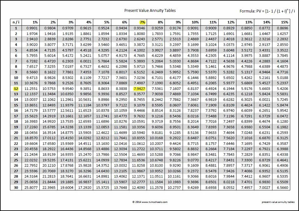 pv of annuity