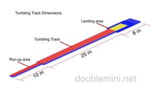 power tumbling track competition dimensions
