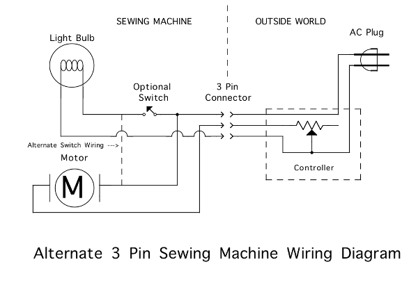 Singer Sewing Machine Schematic Diagram