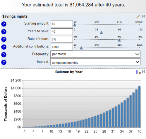 Become a millionaire from just $10 a day side-hustle